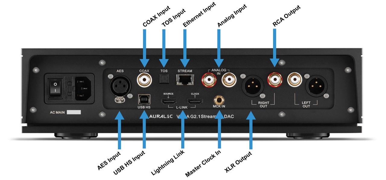 VEGA G2.1 connection panel
